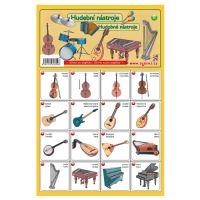 Pexeso A4 Hudobné nástroje